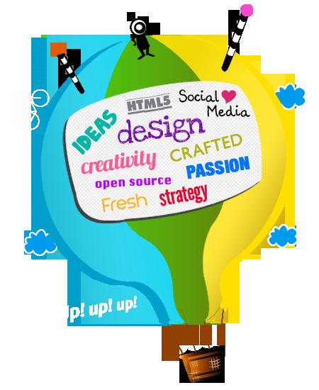 تصميم مواقع انترنت للشركات